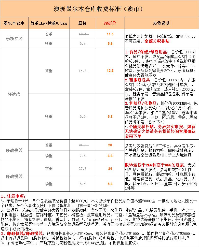 澳洲护肤品包税<a href='http://www.mxhaitao.com/htzy/' class='hyperlinked' target='_blank'>转运公司</a>
