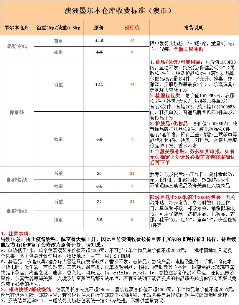 澳洲什么<a href='http://www.mxhaitao.com/htzy/' class='hyperlinked' target='_blank'>转运公司</a>邮寄奶粉